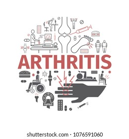 Arthritis round banner. Symptoms, Treatment. Line icons set. Signs for web graphics.