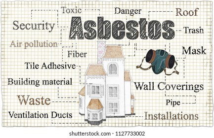 Asbestos illustrated with House and Mask
