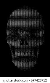 AscII skull