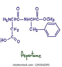 Aspartame (APM) is an artificial non-saccharide sweetener used as a sugar substitute in some foods and beverages. Aspartame is a methyl ester of the aspartic acid/phenylalanine dipeptide.