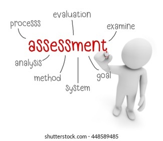 assessment text ,business man writing assessment concept ,Man explain components of assessment , 3d rendering