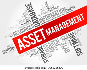 Asset Management word cloud collage, business concept background