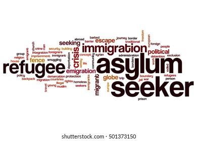 Asylum seeker word cloud concept