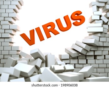Attacking the virus breaks through the protection
