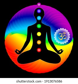 The aura of the body. Rainbow color marked layers of the male body. Etheric, emotional, metallic, astral, celestial and causal layer. Isolated on black background, illustration
