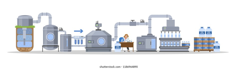 Automated water purification process. Testing and packaging bottles. Water industry. Isolated flat illustration