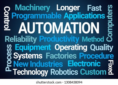 Automation Word Cloud on Blue Background