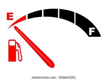 An automobile fuel gauge showing empty