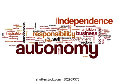 Autonomy word cloud concept