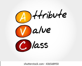 AVC - Attribute Value Class, acronym business concept