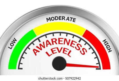awareness level to maximum conceptual meter, 3d rendering