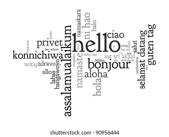 Background concept wordcloud illustration of hello (greet people) different languages