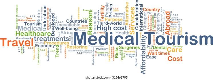 Background concept wordcloud illustration of medical tourism