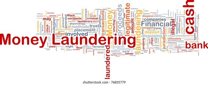 Background concept wordcloud illustration of money laundering
