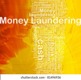 Background concept wordcloud illustration of money laundering international