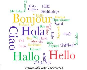 Background concept wordcloud multilanguage international many language illustration of Hello