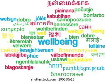 Background concept wordcloud multilanguage international many language illustration of wellbeing