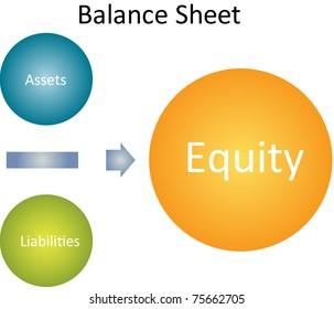 Balance sheet business diagram management strategy chart illustration