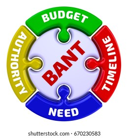 """BANT model in marketing - the inscription """"Budget, Authority, Need, Timeframe"""" on the puzzle in the shape of a circle. 3D Illustration. Isolated"""