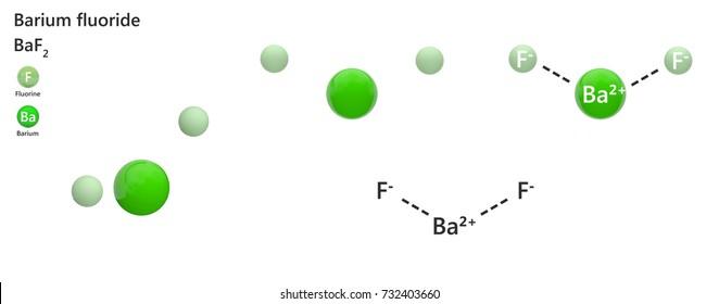 Royalty Free Stock Illustration Of Barium Chloride Formula Ba Cl 2