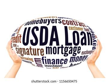 BELGRADE, SERBIA - FEBRUARY 04, 2018: USDA loan word cloud hand sphere concept on white background.