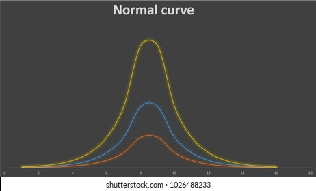 Bell Curve Diagram and Normal Distribution Curve for business and marketing analysis