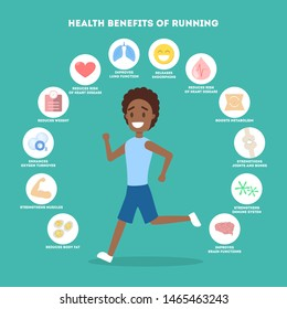 Benefits of running or jogging infographic. Idea of healthy and active lifestyle. Immune improvement and muscle building. Weight loss. Isolated flat  illustration