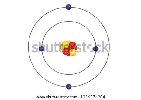 Berylium Bohr Diagram Layout Wiring Diagrams