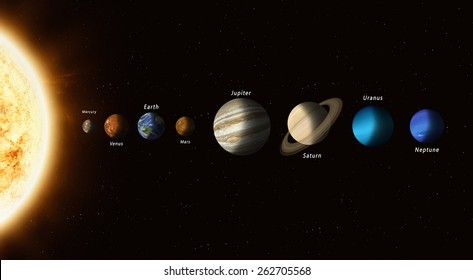 Picture of the planets in order from sun