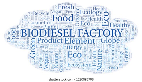 Biodiesel Factory word cloud.