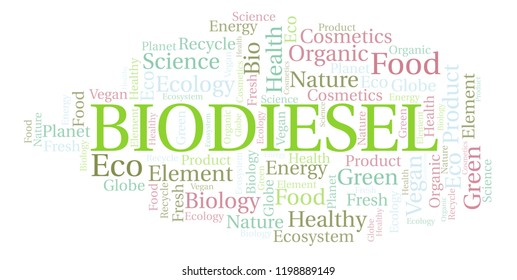 Biodiesel word cloud.