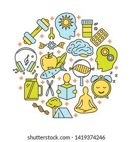 Bieten Sie ein rundes Konzeptbanner mit Symbolen im farbigen Linienstil. DIY Biologie Thema Poster.