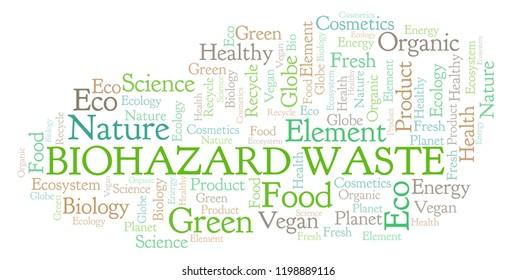 Biohazard Waste word cloud.