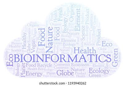 Bioinformatics word cloud.