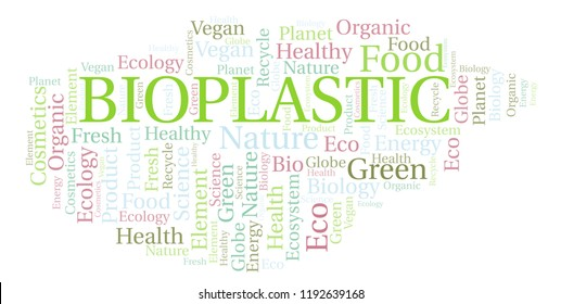 Bioplastic word cloud.