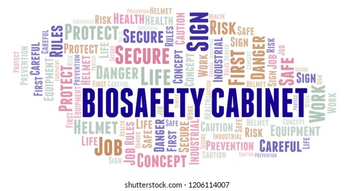 Biosafety Cabinet word cloud.