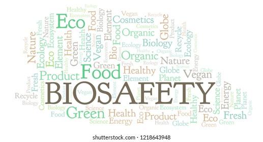 Biosafety word cloud.