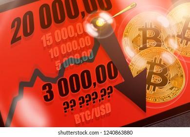 bitcoin 3000