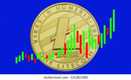Bitcoin crypto currency coin blockchain money with trading chart