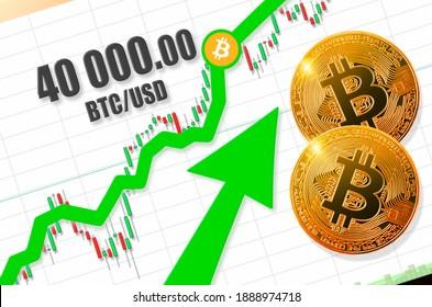 Btc Usd Hd Stock Images Shutterstock
