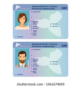 Bitmap template of sample driver license plastic card for Canada Ontario