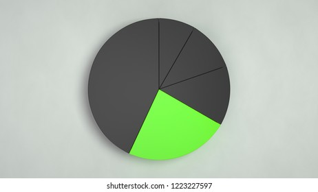 Black pie chart with one green sector on white background. Infographic mockup. 3D render illustration