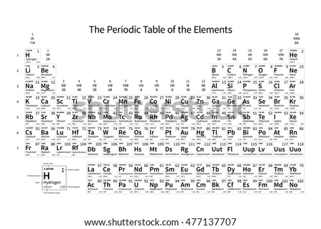 Black White Monochrome Periodic Table Elements Stock Illustration