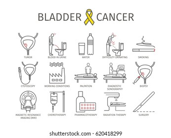 Bladder Cancer. Symptoms, Causes, Treatment. Line icons set.