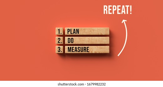 blocks with message PLAN, DO, MEASURE and REPEAT on orange background - 3D rendered illustration
