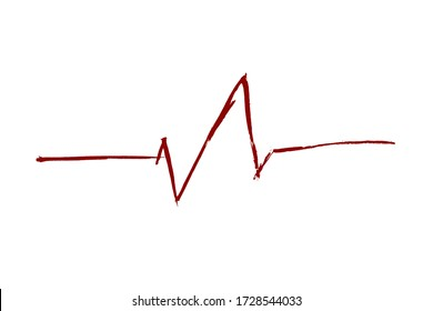 Blood color pulse line ink splashing on white background