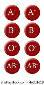 Blood group buttons
