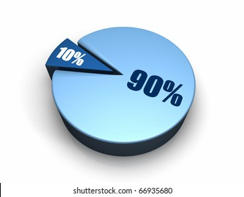 Blue pie chart with ninety and ten percent, 3d render