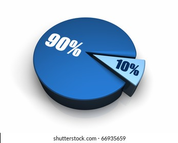 Blue pie chart with ten and ninety percent, 3d render