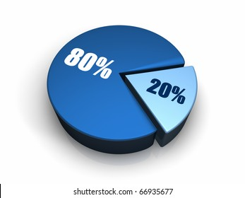 Blue pie chart with twenty and eighty percent, 3d render